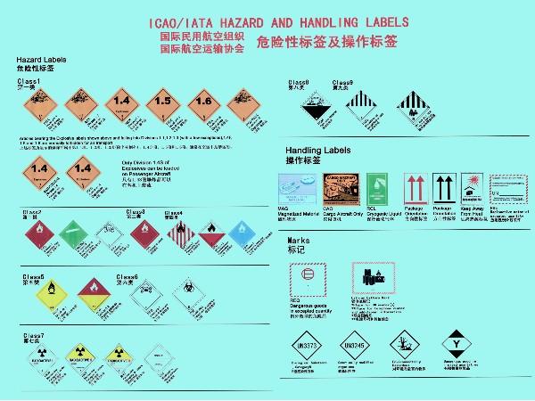 什么是危险品以及存在隐含危险品的典型实例