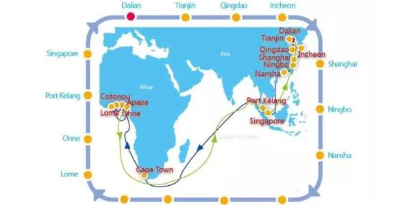 国外海运线路