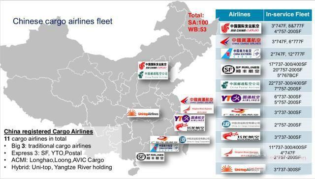 全球航班运力动态
